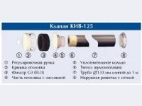 Наружный клапан приточной вентиляции КИВ–125 (500 мм)