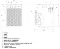 Тепловая пушка (электрокалорифер) КЭВ-20м