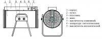 Тепловая пушка (электрокалорифер) СФО-40м