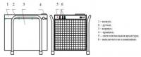 Тепловая пушка (электрокалорифер) КЭВ-42м