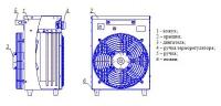 Тепловая пушка (электрокалорифер) КЭВ-6н