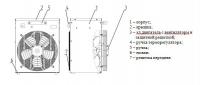 Тепловая пушка (электрокалорифер) КЭВ-9н