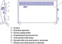 Конвектор электрический Делсот ЭВУБ-0,5