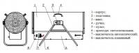 Тепловая пушка (электрокалорифер) СФО-25м
