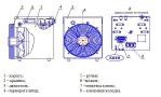 Тепловая пушка (электрокалорифер) КЭВ-15н