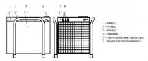 Тепловая пушка (электрокалорифер) КЭВ-30м