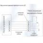 Пульт управления Lessar LZ-UPW4 проводной